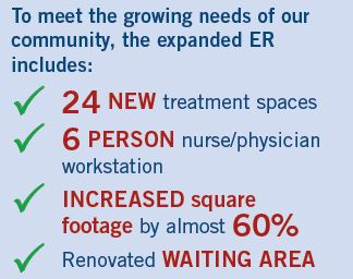 ER expansion phase one
